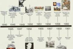 Bernards-Township-History-Timeline-June-Kennedy10