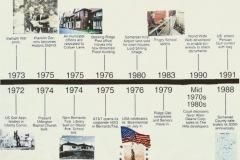 Bernards-Township-History-Timeline-June-Kennedy12