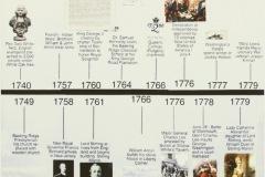 Bernards-Township-History-Timeline-June-Kennedy2