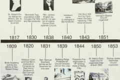 Bernards-Township-History-Timeline-June-Kennedy4