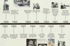Bernards-Township-History-Timeline-June-Kennedy8