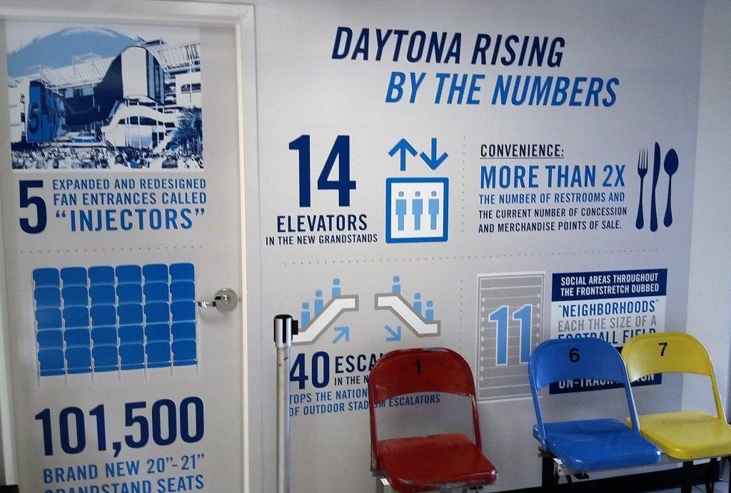 Daytona Rising Stats