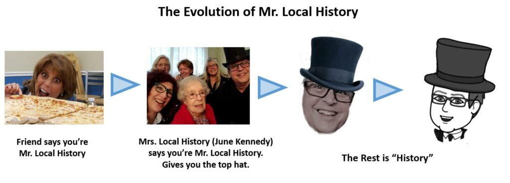 The Origin of Mr. Local History. From Donna to June to the caricature board. Mr. Local History is born.