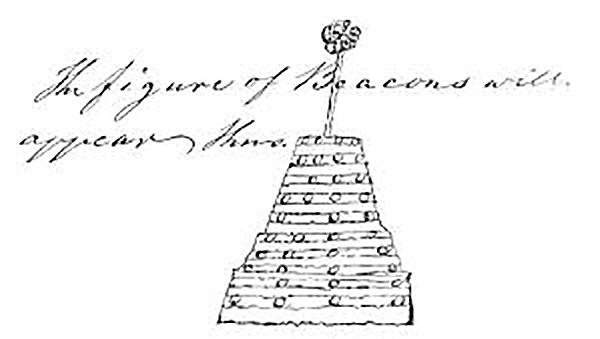 Signal beacons of the Continental Army -Created by Major General Stirling of Basking Ridge