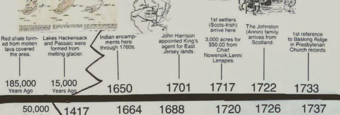 Mr Local History showcases Bernards Township Historic Timeline